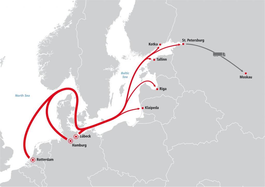 Shortsea - Osteuropa